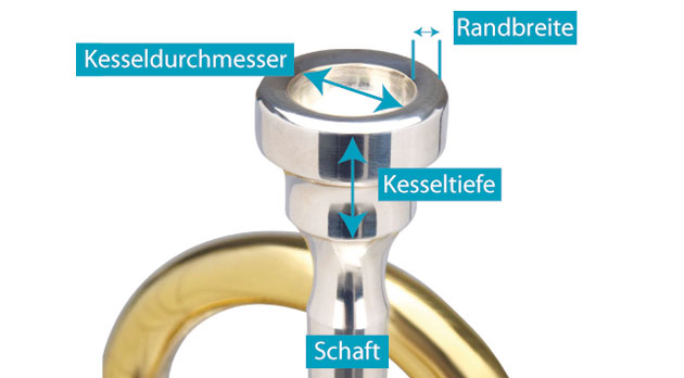 Das Mundstück einer Trompete.