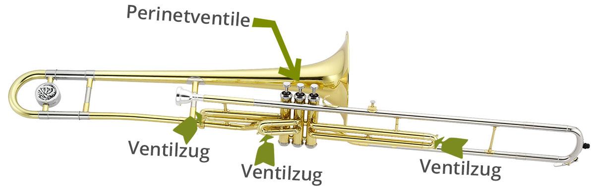 Ventilposaune mit Bezeichnungen: Perinetventile und zugehörige Ventilzüge.