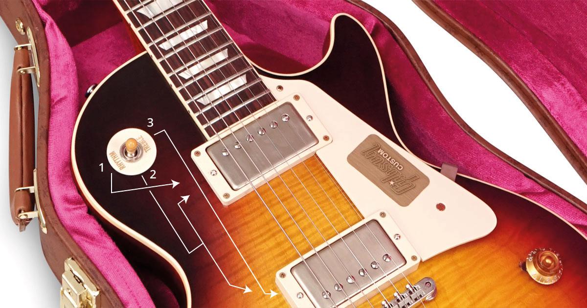 E-Gitarre Elektronik