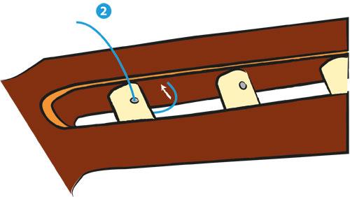 Besaitung einer Konzertgitarre.