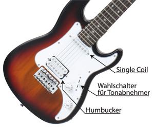 Tonabnehmer einer E-Gitarre.