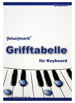 Blue Mark Grifftabelle für Keyboard