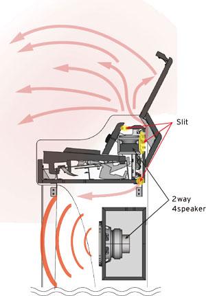 Korg G1 Air Lautsprechersystem
