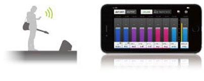 Eigenhändige Monitormischungen über MonitorMix