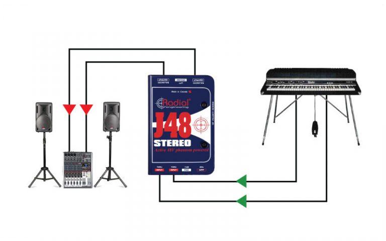 J48 Stereo mit Keyboard