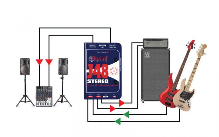 J48 Stereo mit zwei Bässen
