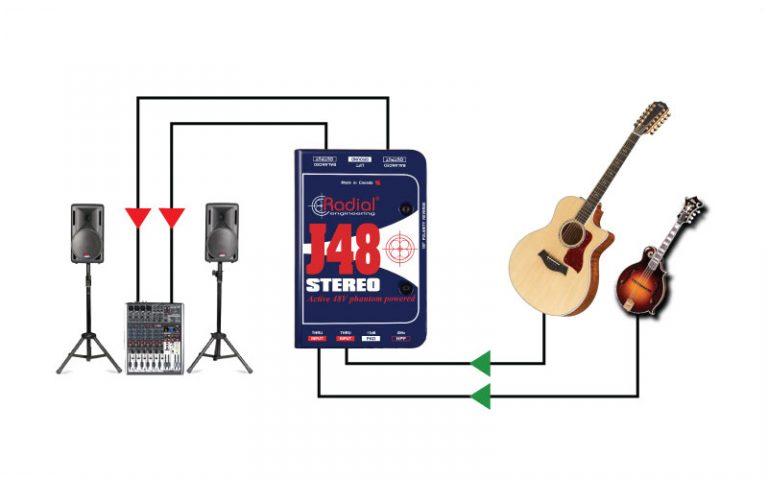 J48 Stereo mit zwei unterschiedlichen Instrumenten